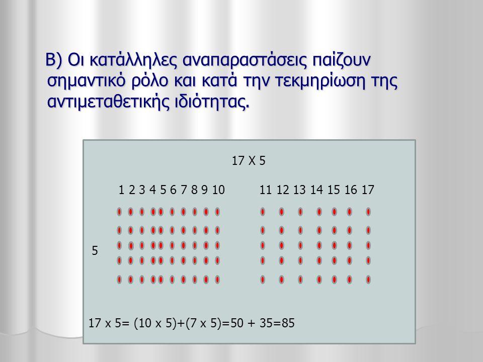 Β) Οι κατάλληλες αναπαραστάσεις παίζουν σημαντικό ρόλο και κατά την τεκμηρίωση της αντιμεταθετικής ιδιότητας. Β) Οι κατάλληλες αναπαραστάσεις παίζουν