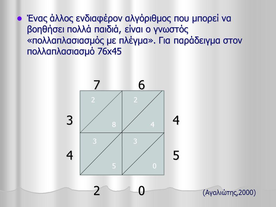 Ένας άλλος ενδιαφέρον αλγόριθμος που μπορεί να βοηθήσει πολλά παιδιά, είναι ο γνωστός «πολλαπλασιασμός με πλέγμα». Για παράδειγμα στον πολλαπλασιασμό
