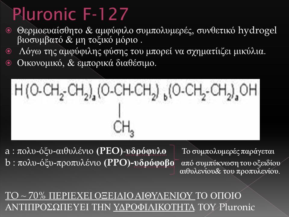  Θερμοευαίσθητο & αμφύφιλο συμπολυμερές, συνθετικό hydrogel βιοσυμβατό & μη τοξικό μόριο.