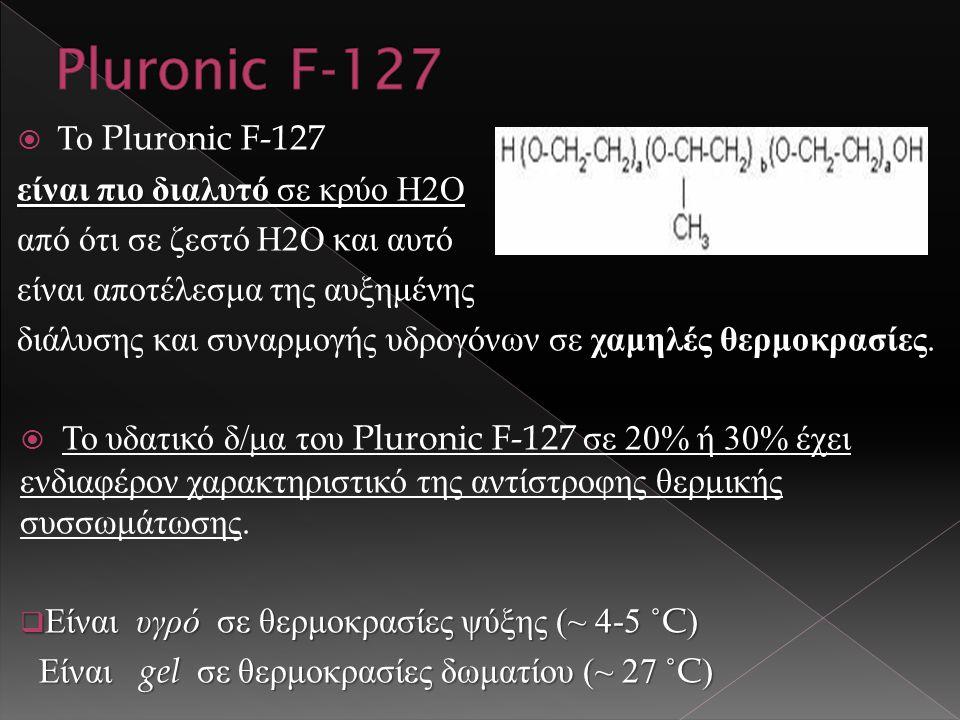  Το Pluronic F-127 είναι πιο διαλυτό σε κρύο Η 2 Ο από ότι σε ζεστό Η 2 Ο και αυτό είναι αποτέλεσμα της αυξημένης διάλυσης και συναρμογής υδρογόνων σε χαμηλές θερμοκρασίες.