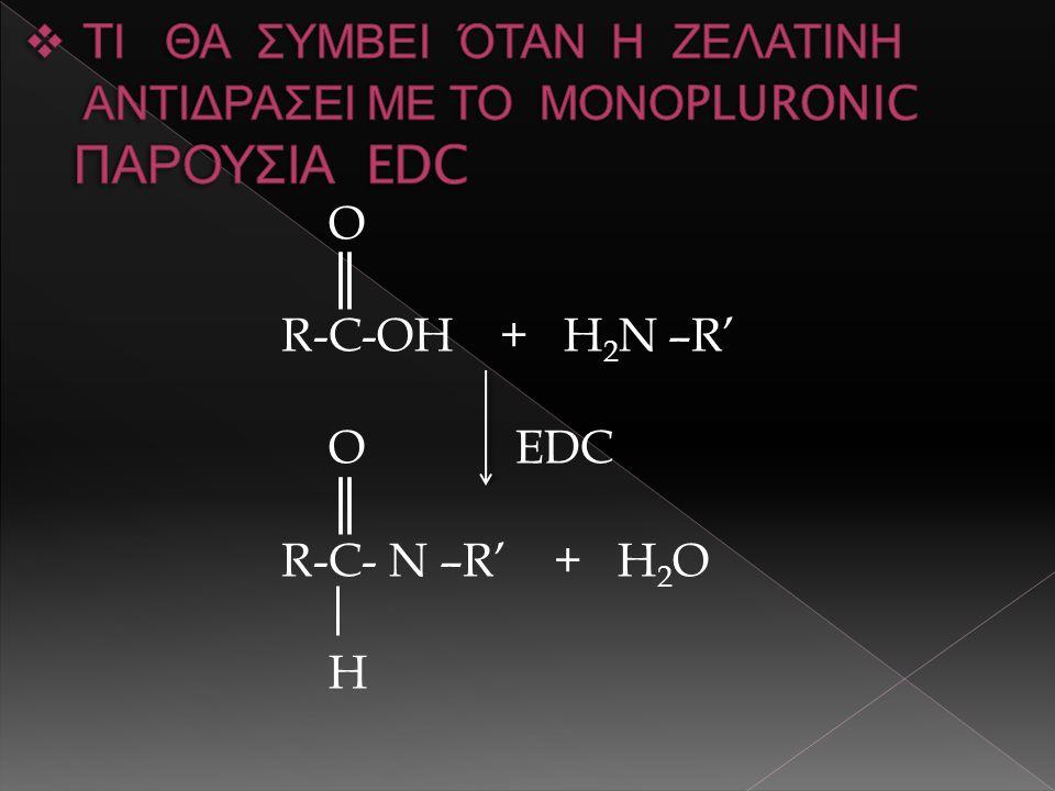 O ║ R-C-OH + H 2 N –R' O EDC ║ R-C- N –R' + H 2 O H