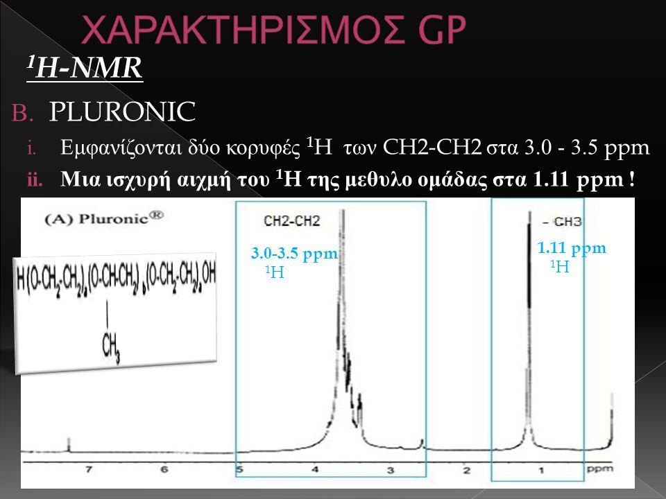 1 H-NMR PLURONIC Β. PLURONIC i. Εμφανίζονται δύο κορυφές 1 H των CH2-CH2 στα 3.0 - 3.5 ppm ii.