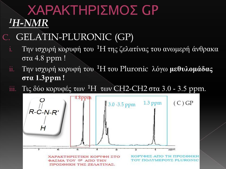 1 H-NMR C. GELATIN-PLURONIC (GP) i.