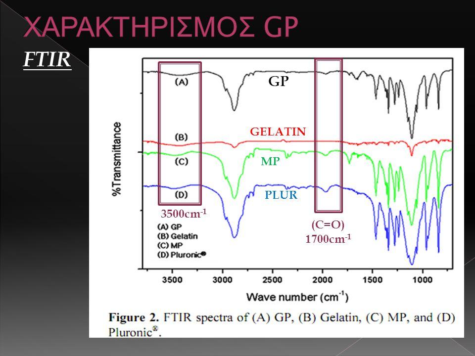 FTIR (C=O) 1700cm -1 3500cm -1 GP GELATIN PLUR MP