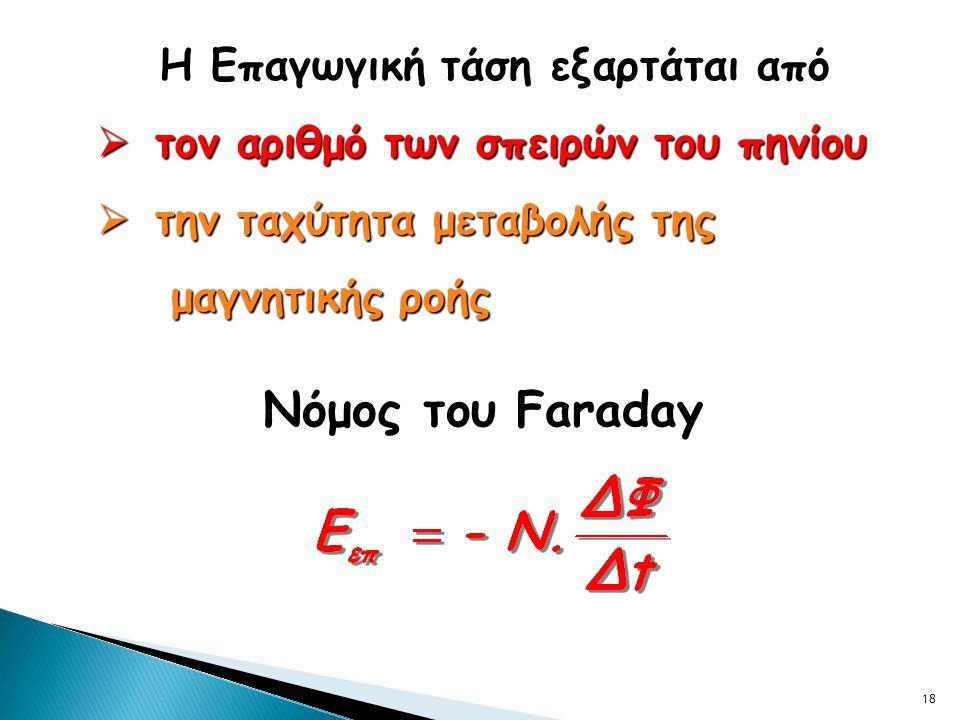 18 Η Επαγωγική τάση εξαρτάται από  τον αριθμό των σπειρών του πηνίου  την ταχύτητα μεταβολής της μαγνητικής ροής μαγνητικής ροής Νόμος του Faraday