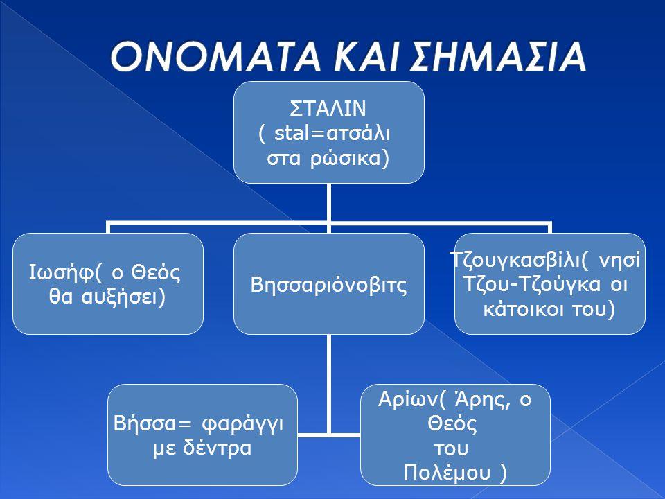 ΣΤΑΛΙΝ ( stal=ατσάλι στα ρώσικα) Ιωσήφ( ο Θεός θα αυξήσει) Βησσαριόνοβιτς Βήσσα= φαράγγι με δέντρα Αρίων( Άρης, ο Θεός του Πολέμου ) Τζουγκασβίλι( νησ