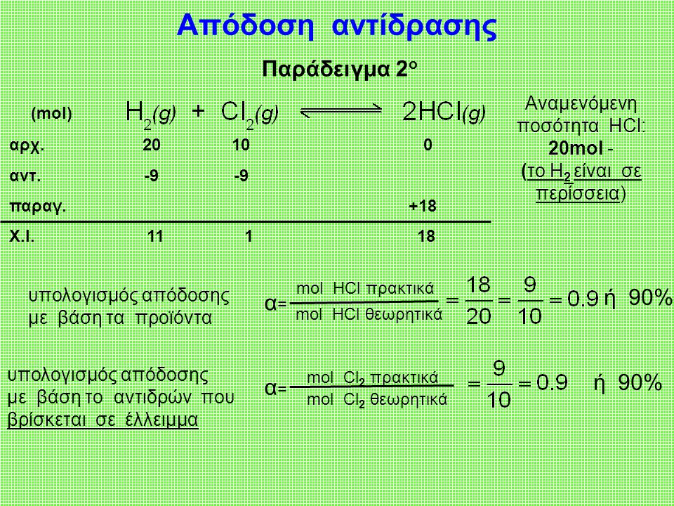 Απόδοση αντίδρασης αρχ.10 10 0 αντ. -8 -8 παραγ. +16 Χ.Ι.