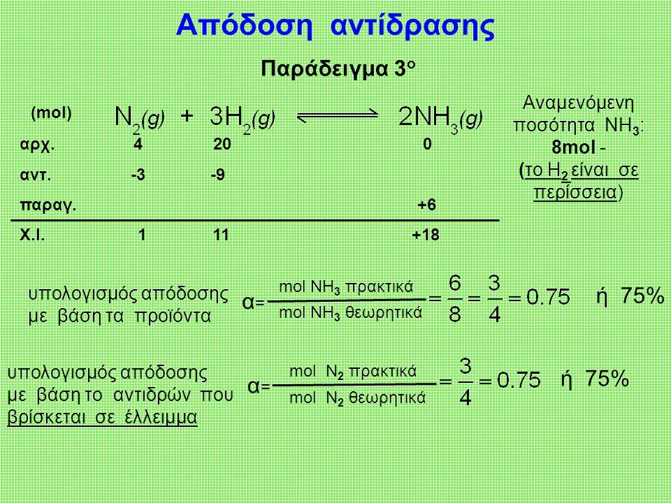 Απόδοση αντίδρασης Παράδειγμα 2 ο αρχ.20 10 0 αντ.