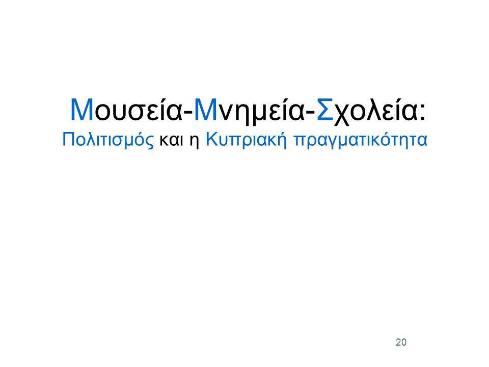 20 Μουσεία-Μνημεία-Σχολεία: Πολιτισμός και η Κυπριακή πραγματικότητα