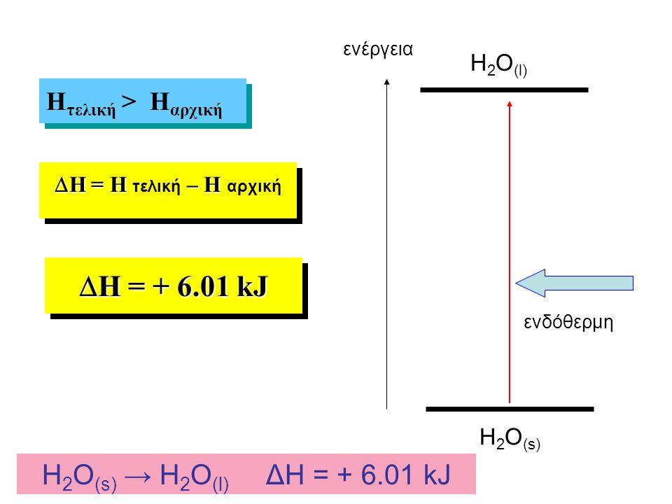 ενέργεια H 2 O (s) ενδόθερμη H τελική > H αρχική H 2 O (l)  H = H – H  H = H τελική – H αρχική  H = + 6.01 kJ H 2 O (s) → H 2 O (l) ΔH = + 6.01 kJ