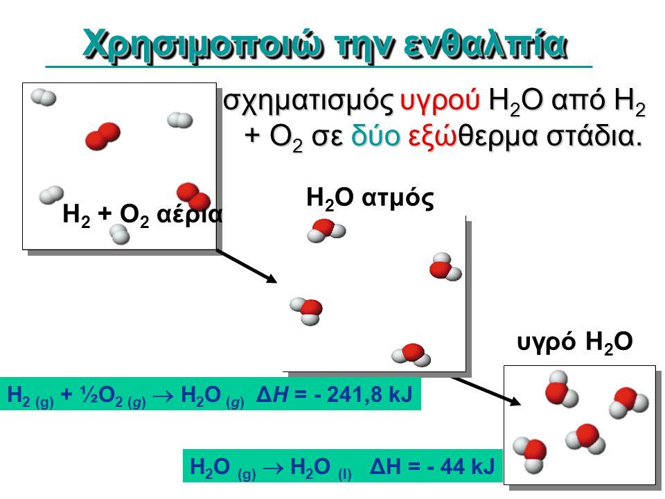 σχηματισμός υγρού H 2 O από H 2 + O 2 σε δύο εξώθερμα στάδια. Χρησιμοποιώ την ενθαλπία H 2 + O 2 αέρια υγρό H 2 O H 2 O ατμός Η 2 O (g)  H 2 O (l) ΔH