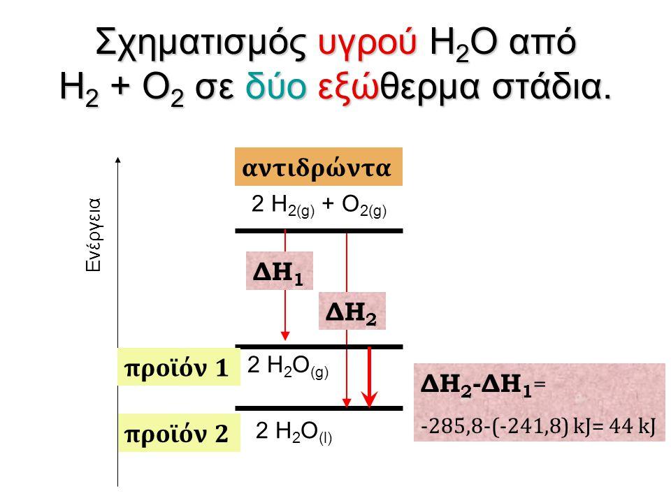 Σχηματισμός υγρού H 2 O από H 2 + O 2 σε δύο εξώθερμα στάδια. 2 H 2 O (l) προϊόν 2 Ενέργεια 2 H 2(g) + O 2(g) αντιδρώντα 2 H 2 O (g) προϊόν 1 ΔΗ 2 ΔΗ