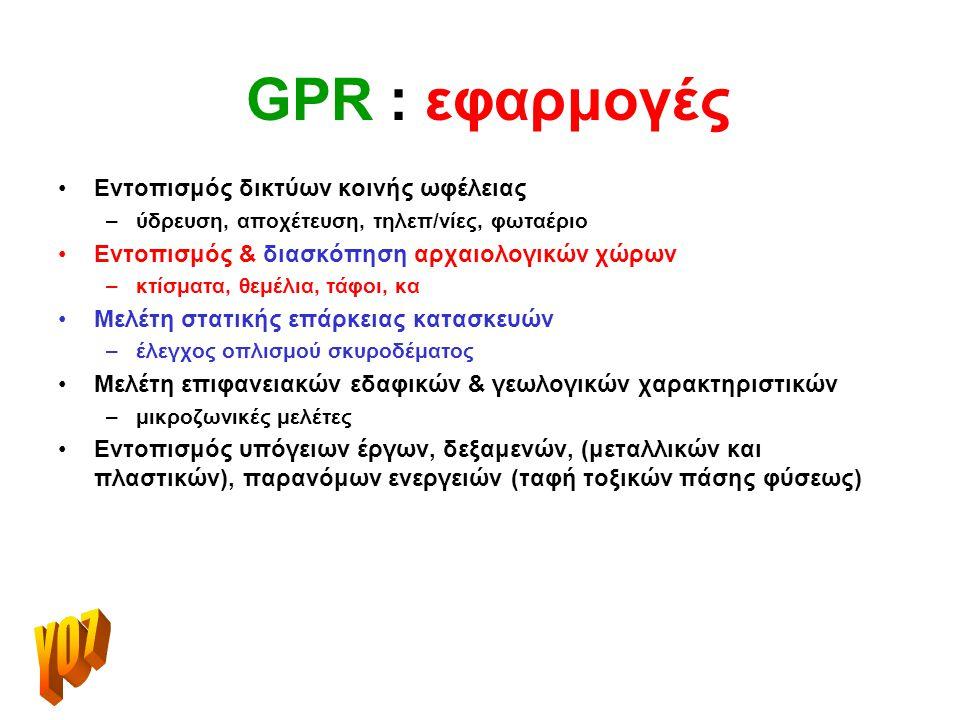 Ground Probing Radar (GPR) Τύπος διπλής κεραίας