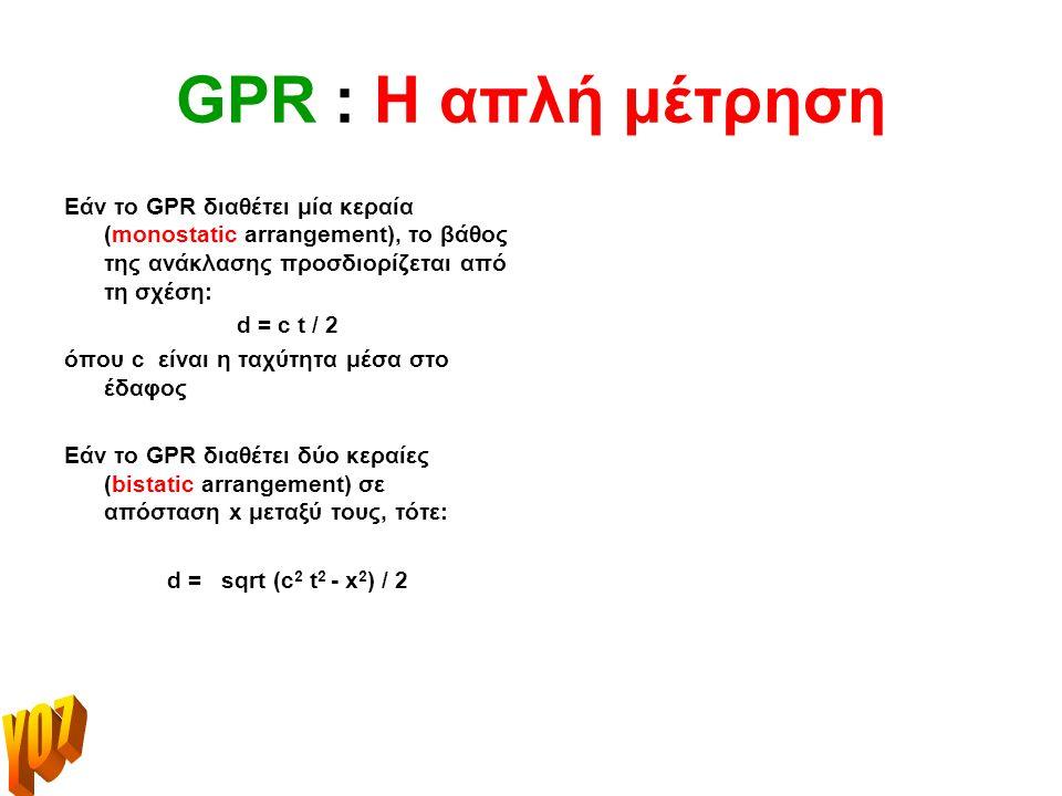 GPR : Βασικές Αρχές Το GPR περιλαμβάνει πομπό και δέκτη μικροκυμάτων, συνδεδεμένων με ένα ζεύγος κεραιών. Τμήμα του εκπεμπόμενου σήματος που διεισδύει