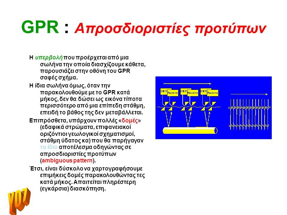 GPR : Υπερβολή από πολλά σήματα Όταν το «αντικείμενο» βρίσκεται έμπροσθεν του GPR, χρειάζεται περισσότερος χρόνος για να ανακλαστεί το σήμα πίσω στην