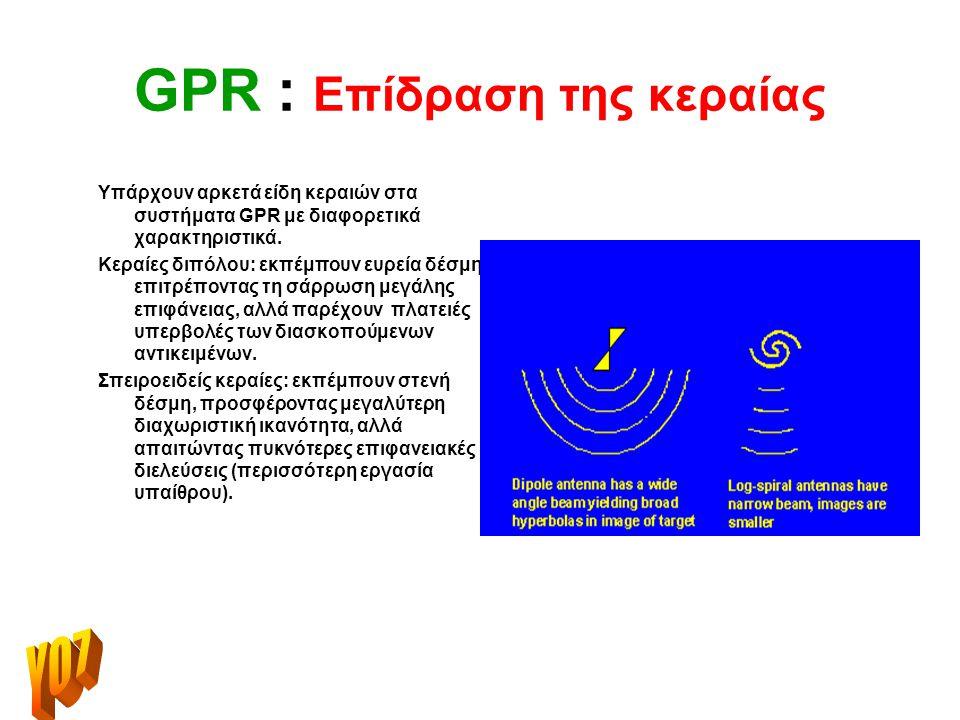 GPR : Απροσδιοριστίες προτύπων Η υπερβολή που προέρχεται από μια σωλήνα την οποία διασχίζουμε κάθετα, παρουσιάζει στην οθόνη του GPR σαφές σχήμα. Η ίδ