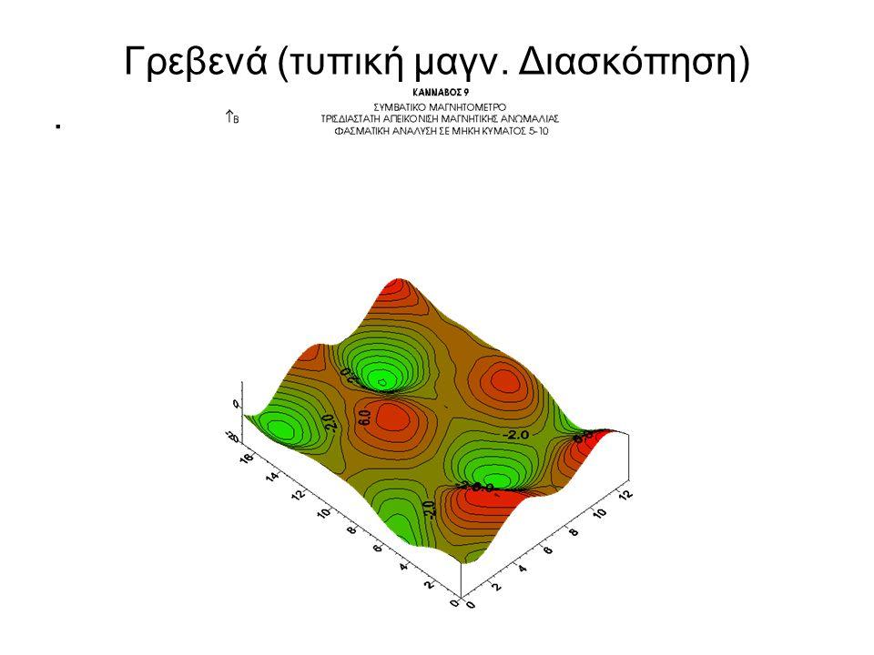 GPR : Ταφική δομή