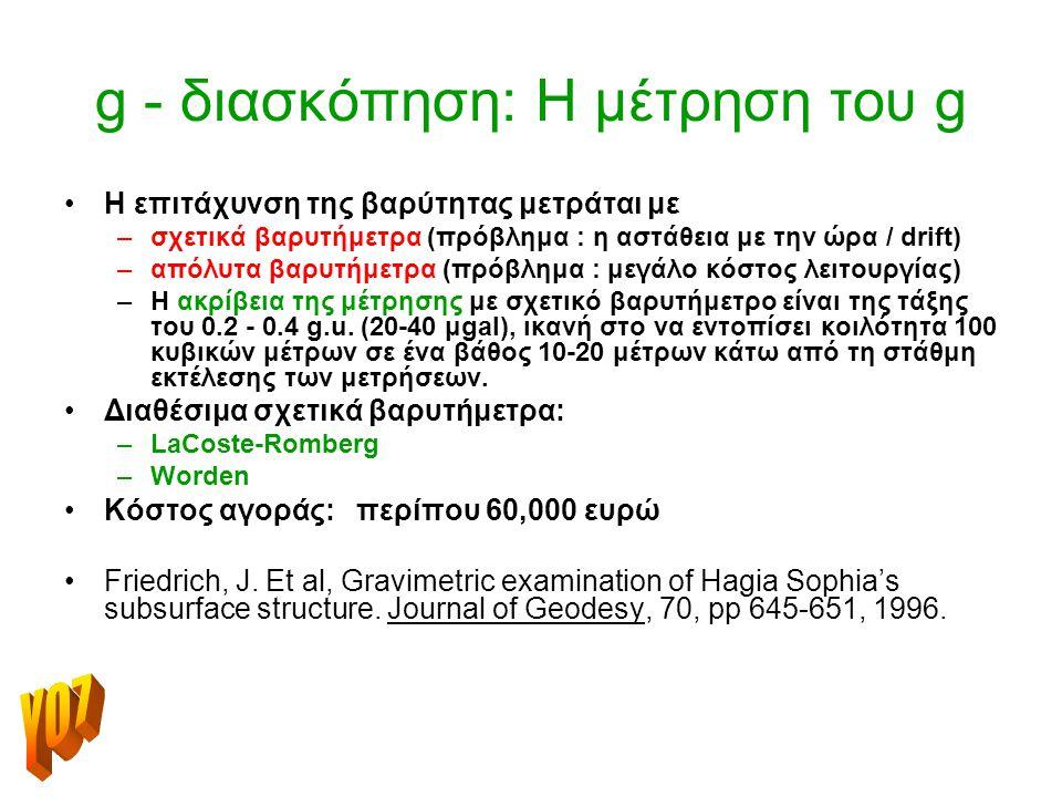 G - διασκόπηση: Οι Βάσεις Το γήινο πεδίο έλξης : V = GM / r –η πρώτη παράγωγος: dV/dr = - GM / r 2 Το γήινο πεδίο βαρύτητας : W = V + Φυγόκεντρος –η π