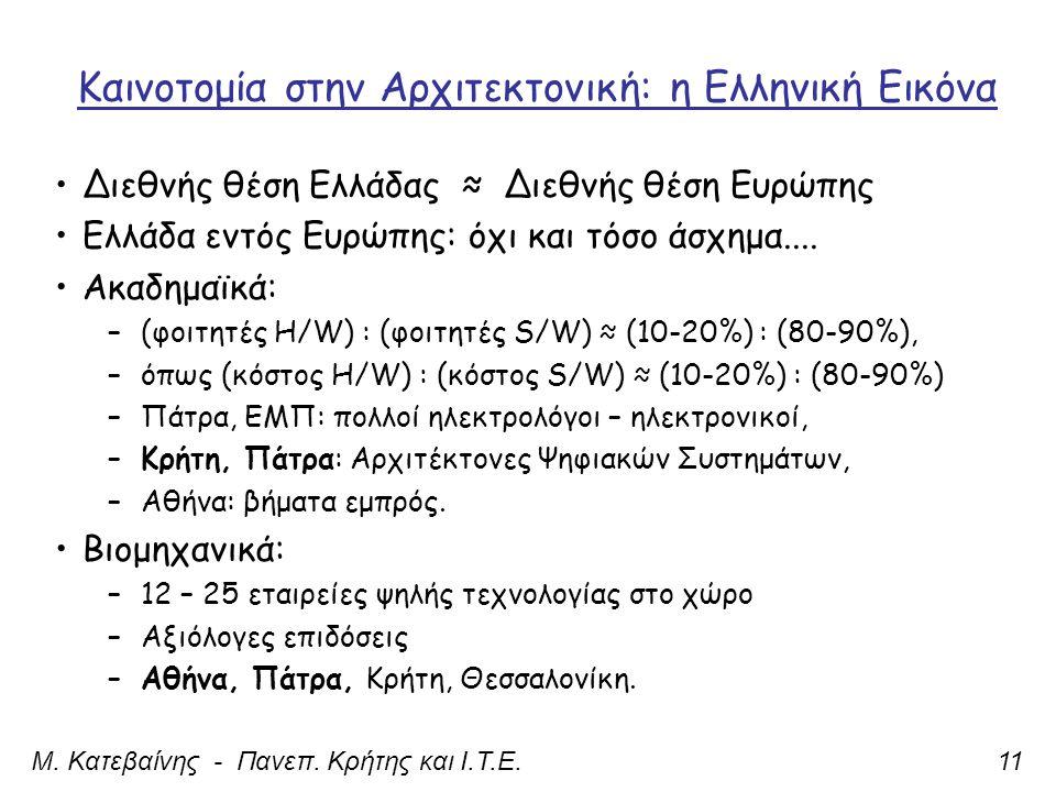 Καινοτομία στην Αρχιτεκτονική: η Ελληνική Εικόνα Μ.