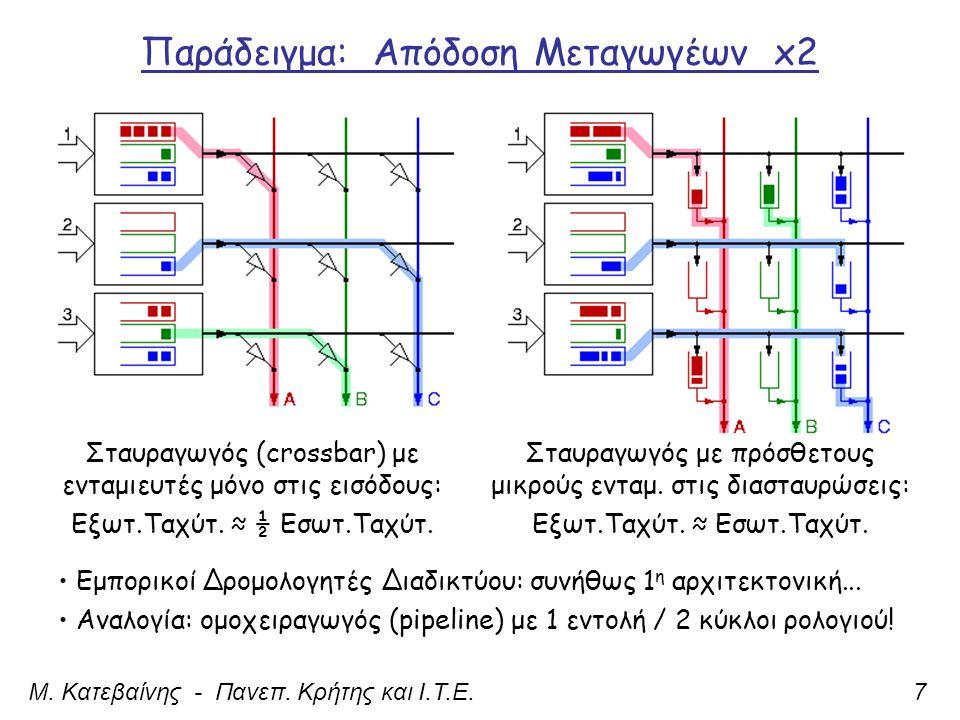 Παράδειγμα: Απόδοση Μεταγωγέων x2 Μ. Κατεβαίνης - Πανεπ.