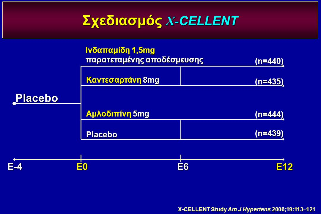 Σχεδιασμός X- CELLENT E0E-4E6 E12 Placebo Καντεσαρτάνη 8mg Αμλοδιπίνη 5mg Ινδαπαμίδη 1,5mg παρατεταμένης αποδέσμευσης Placebo (n=440) (n=435) (n=444)