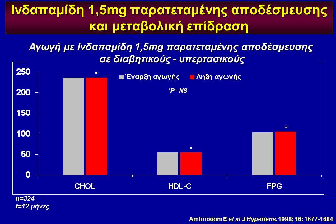 Ινδαπαμίδη 1,5mg παρατεταμένης αποδέσμευσης και μεταβολική επίδραση Αγωγή με Ινδαπαμίδη 1,5mg παρατεταμένης αποδέσμευσης σε διαβητικούς - υπερτασικούς