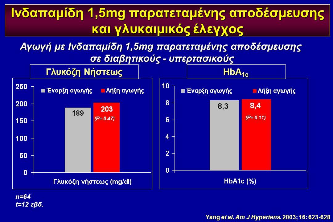 Ινδαπαμίδη 1,5mg παρατεταμένης αποδέσμευσης και γλυκαιμικός έλεγχος Αγωγή με Ινδαπαμίδη 1,5mg παρατεταμένης αποδέσμευσης σε διαβητικούς - υπερτασικούς