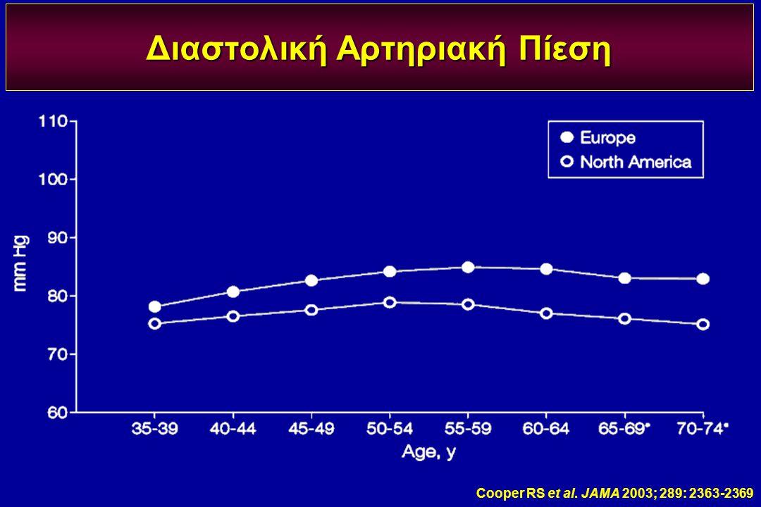 Cooper RS et al. JAMA 2003; 289: 2363-2369 Διαστολική Αρτηριακή Πίεση