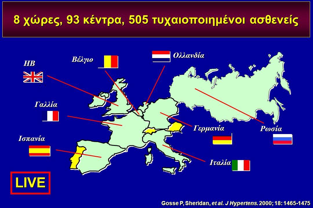 Γαλλία ΗΒ Βέλγιο Ρωσία Ολλανδία Ιταλία Γερμανία Ισπανία Gosse P, Sheridan, et al. J Hypertens. 2000; 18: 1465-1475 8 χώρες, 93 κέντρα, 505 τυχαιοποιημ