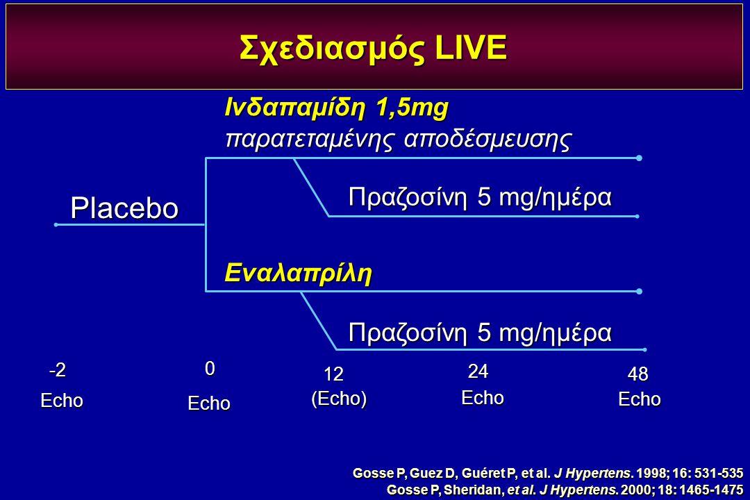 Σχεδιασμός LIVE Eναλαπρίλη Ινδαπαμίδη 1,5mg παρατεταμένης αποδέσμευσης Πραζοσίνη 5 mg/ημέρα Placebo 0 -2 12 24 48 Echo Echo Echo Echo (Echo) Gosse P,