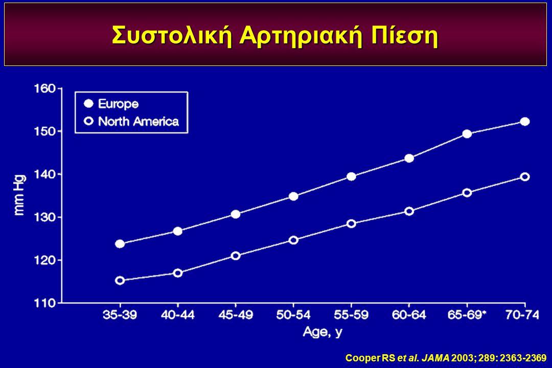 Συστολική Αρτηριακή Πίεση Cooper RS et al. JAMA 2003; 289: 2363-2369