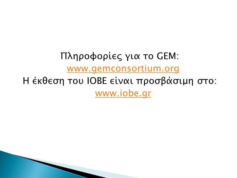 Πληροφορίες για το GEM: www.gemconsortium.org Η έκθεση του ΙΟΒΕ είναι προσβάσιμη στο: www.iobe.gr