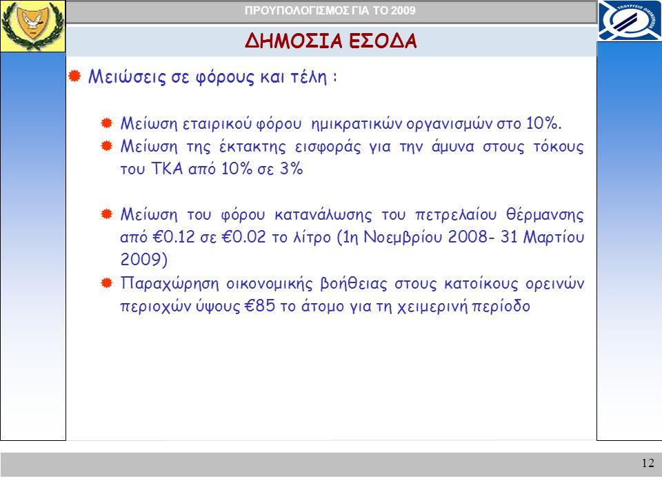 ΠΡΟΥΠΟΛΟΓΙΣΜΟΣ ΓΙΑ ΤΟ 2009 12 ΔΗΜΟΣΙΑ ΕΣΟΔΑ  Μειώσεις σε φόρους και τέλη :  Μείωση εταιρικού φόρου ημικρατικών οργανισμών στο 10%.
