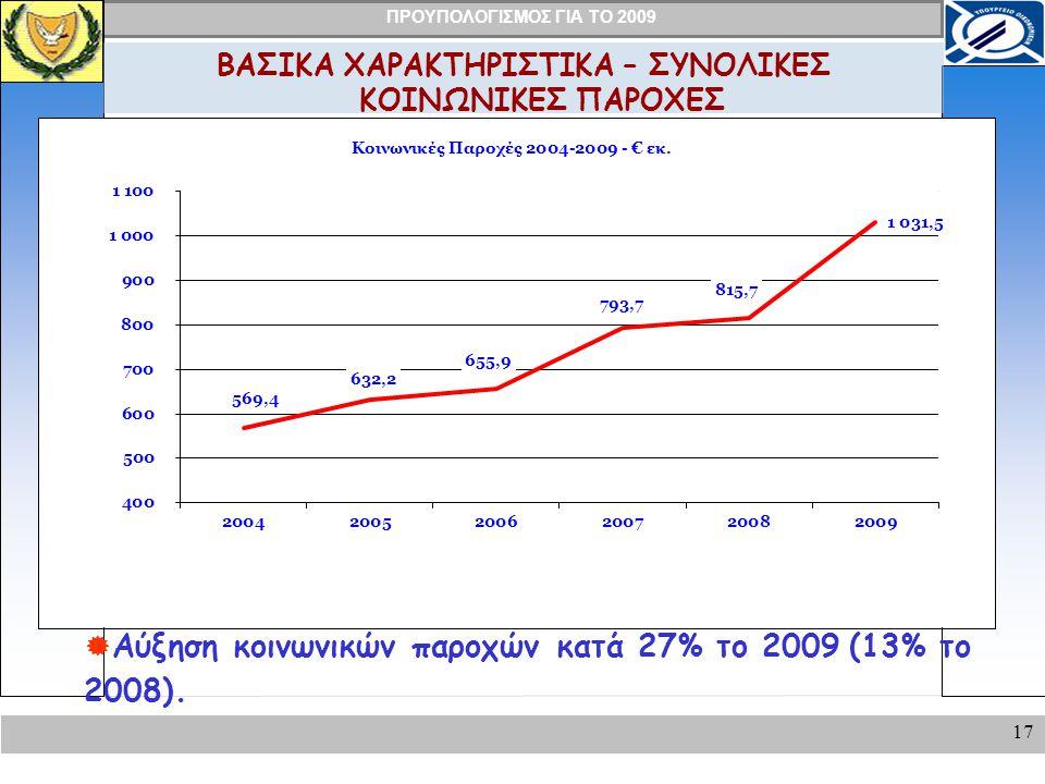 ΠΡΟΥΠΟΛΟΓΙΣΜΟΣ ΓΙΑ ΤΟ 2009 17 ΒΑΣΙΚΑ ΧΑΡΑΚΤΗΡΙΣΤΙΚΑ – ΣΥΝΟΛΙΚΕΣ ΚΟΙΝΩΝΙΚΕΣ ΠΑΡΟΧΕΣ  Αύξηση κοινωνικών παροχών κατά 27% το 2009 (13% το 2008).