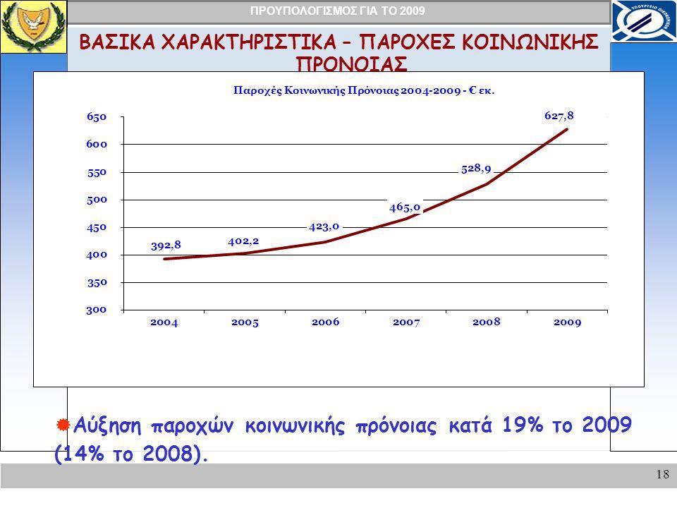 ΠΡΟΥΠΟΛΟΓΙΣΜΟΣ ΓΙΑ ΤΟ 2009 18 ΒΑΣΙΚΑ ΧΑΡΑΚΤΗΡΙΣΤΙΚΑ – ΠΑΡΟΧΕΣ ΚΟΙΝΩΝΙΚΗΣ ΠΡΟΝΟΙΑΣ  Αύξηση παροχών κοινωνικής πρόνοιας κατά 19% το 2009 (14% το 2008).