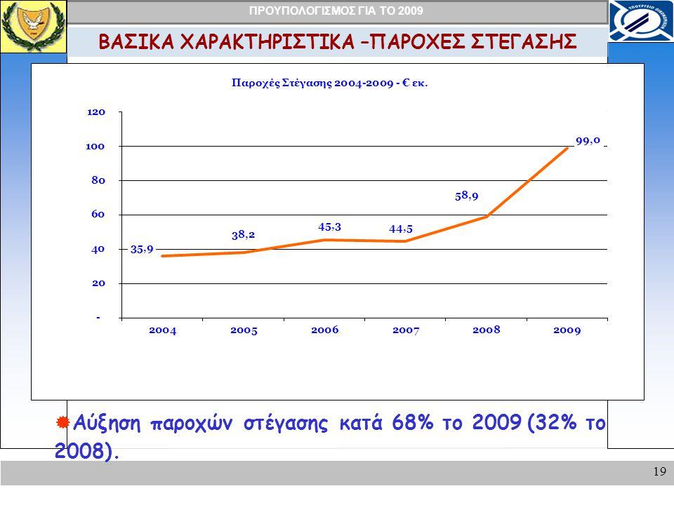 ΠΡΟΥΠΟΛΟΓΙΣΜΟΣ ΓΙΑ ΤΟ 2009 19 ΒΑΣΙΚΑ ΧΑΡΑΚΤΗΡΙΣΤΙΚΑ –ΠΑΡΟΧΕΣ ΣΤΕΓΑΣΗΣ  Αύξηση παροχών στέγασης κατά 68% το 2009 (32% το 2008).