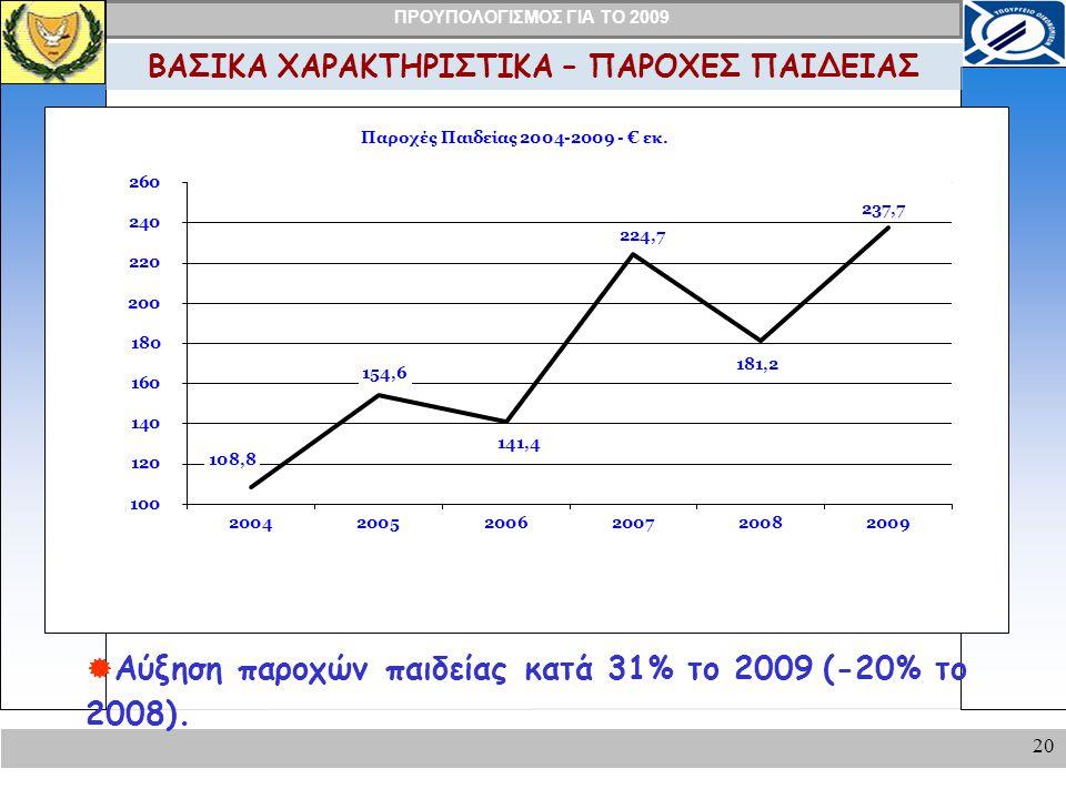 ΠΡΟΥΠΟΛΟΓΙΣΜΟΣ ΓΙΑ ΤΟ 2009 20 ΒΑΣΙΚΑ ΧΑΡΑΚΤΗΡΙΣΤΙΚΑ – ΠΑΡΟΧΕΣ ΠΑΙΔΕΙΑΣ  Αύξηση παροχών παιδείας κατά 31% το 2009 (-20% το 2008).