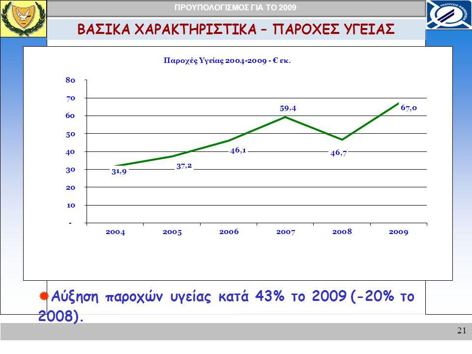 ΠΡΟΥΠΟΛΟΓΙΣΜΟΣ ΓΙΑ ΤΟ 2009 21 ΒΑΣΙΚΑ ΧΑΡΑΚΤΗΡΙΣΤΙΚΑ – ΠΑΡΟΧΕΣ ΥΓΕΙΑΣ  Αύξηση παροχών υγείας κατά 43% το 2009 (-20% το 2008).