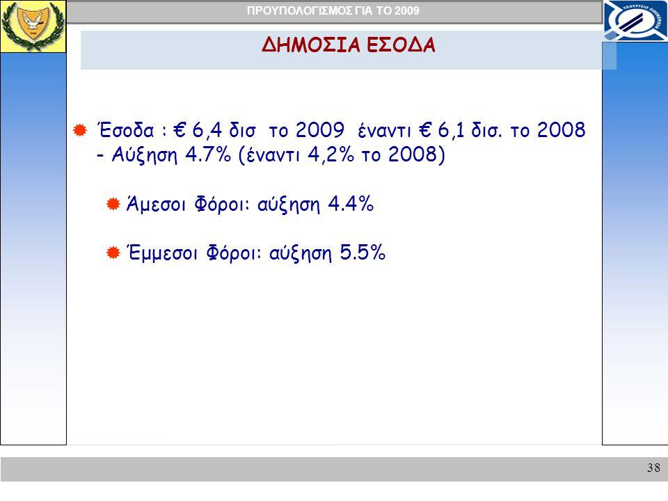 ΠΡΟΥΠΟΛΟΓΙΣΜΟΣ ΓΙΑ ΤΟ 2009 38 ΔΗΜΟΣΙΑ ΕΣΟΔΑ  Έσοδα : € 6,4 δισ το 2009 έναντι € 6,1 δισ.