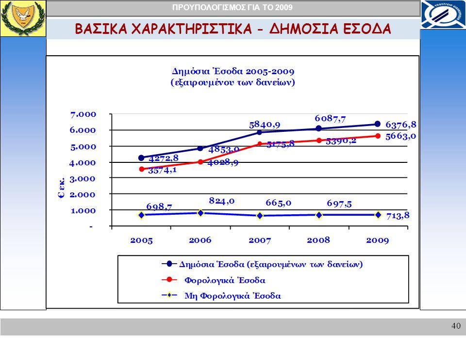 ΠΡΟΥΠΟΛΟΓΙΣΜΟΣ ΓΙΑ ΤΟ 2009 40 ΒΑΣΙΚΑ ΧΑΡΑΚΤΗΡΙΣΤΙΚΑ - ΔΗΜΟΣΙΑ ΕΣΟΔΑ