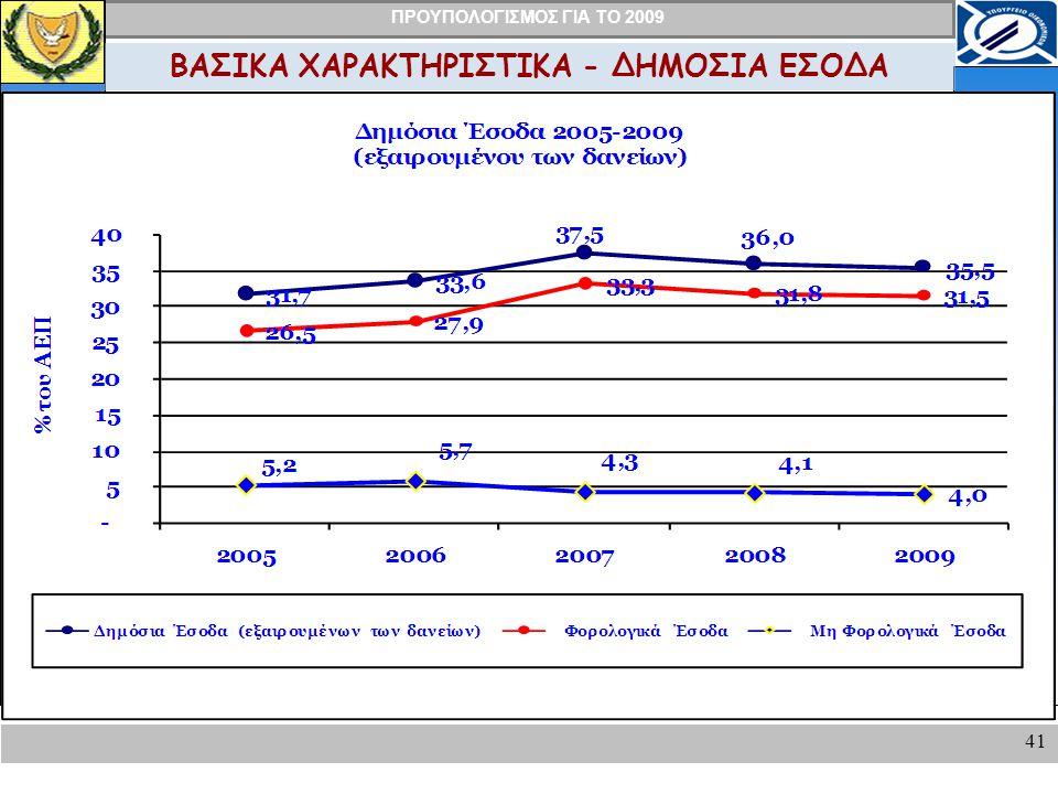 ΠΡΟΥΠΟΛΟΓΙΣΜΟΣ ΓΙΑ ΤΟ 2009 41 ΒΑΣΙΚΑ ΧΑΡΑΚΤΗΡΙΣΤΙΚΑ - ΔΗΜΟΣΙΑ ΕΣΟΔΑ