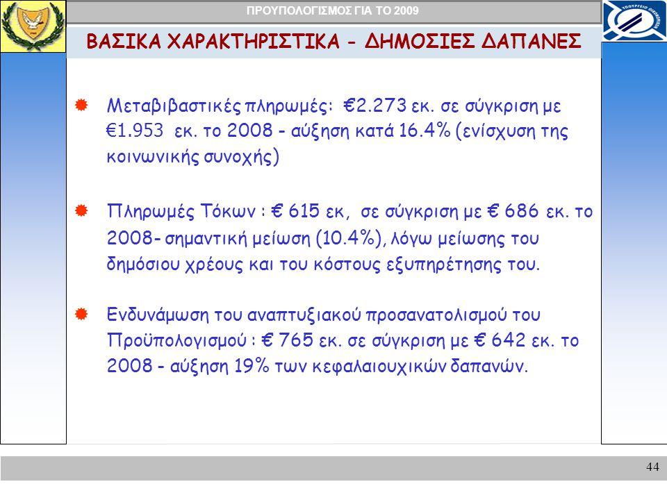 ΠΡΟΥΠΟΛΟΓΙΣΜΟΣ ΓΙΑ ΤΟ 2009 44 ΒΑΣΙΚΑ ΧΑΡΑΚΤΗΡΙΣΤΙΚΑ - ΔΗΜΟΣΙΕΣ ΔΑΠΑΝΕΣ  Μεταβιβαστικές πληρωμές: €2.273 εκ.