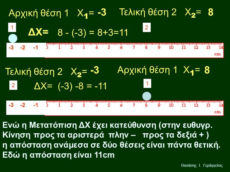 Θανάσης Ι. Γεράγγελος 12 -3 -2 -1 Αρχική θέση 1 Χ 1 = Τελική θέση 2 Χ 2 = -3 -2 -1 1 2 Αρχική θέση 1 Χ 1 = 8 - (-3) = 8+3=11 Τελική θέση 2 Χ 2 = ΔΧ= (