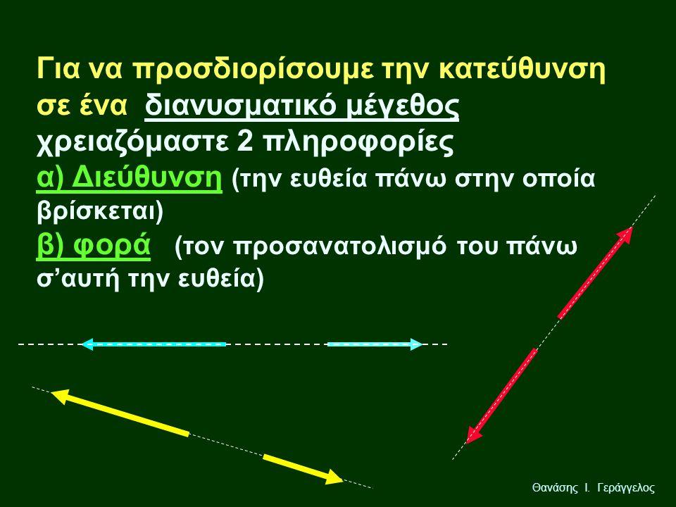 Θανάσης Ι. Γεράγγελος Για να προσδιορίσουμε την κατεύθυνση σε ένα διανυσματικό μέγεθος χρειαζόμαστε 2 πληροφορίες α) Διεύθυνση (την ευθεία πάνω στην ο