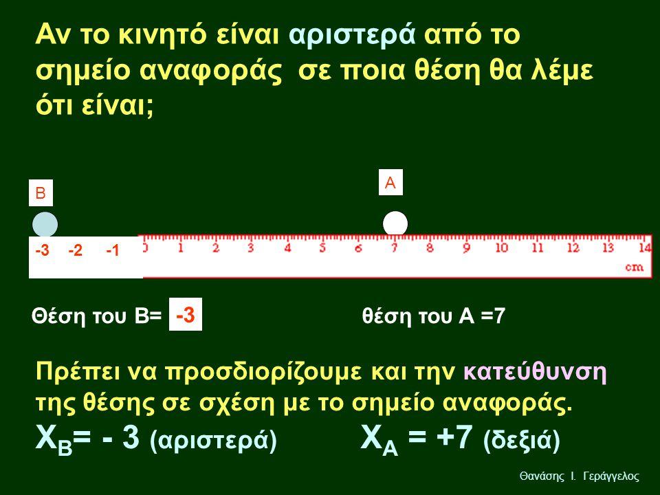 Θανάσης Ι. Γεράγγελος Αν το κινητό είναι αριστερά από το σημείο αναφοράς σε ποια θέση θα λέμε ότι είναι; Θέση του Β= ;θέση του Α =7 Α Β -3 -2 -1 -3 Πρ