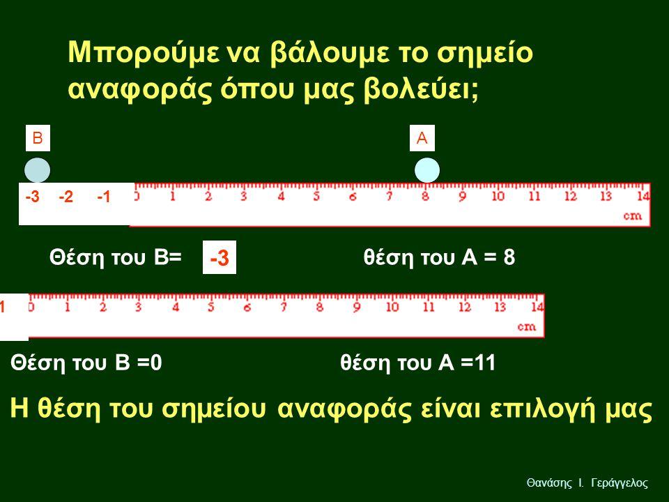 Θανάσης Ι. Γεράγγελος Μπορούμε να βάλουμε το σημείο αναφοράς όπου μας βολεύει; ΑΒ -3 -2 -1 Θέση του Β=θέση του Α = 8 -3 θέση του Α =11Θέση του Β =0 -3