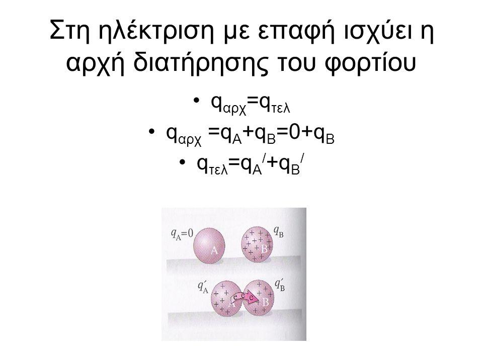 Στη ηλέκτριση με επαφή ισχύει η αρχή διατήρησης του φορτίου q αρχ =q τελ q αρχ =q Α +q Β =0+q Β q τελ =q Α / +q Β /