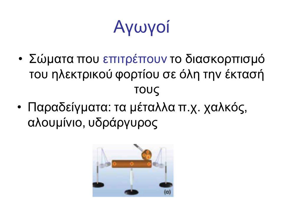 Αγωγοί Σώματα που επιτρέπουν το διασκορπισμό του ηλεκτρικού φορτίου σε όλη την έκτασή τους Παραδείγματα: τα μέταλλα π.χ. χαλκός, αλουμίνιο, υδράργυρος