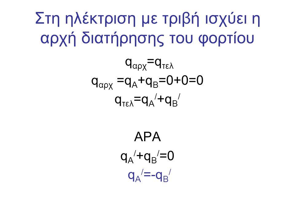Στη ηλέκτριση με τριβή ισχύει η αρχή διατήρησης του φορτίου q αρχ =q τελ q αρχ =q Α +q Β =0+0=0 q τελ =q Α / +q Β / ΑΡΑ q Α / +q Β / =0 q Α / =-q Β /