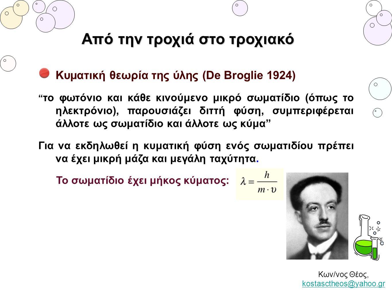 """Κων/νος Θέος, kostasctheos@yahoo.gr kostasctheos@yahoo.gr Από την τροχιά στο τροχιακό Κυματική θεωρία της ύλης (De Broglie 1924) """" το φωτόνιο και κάθε"""